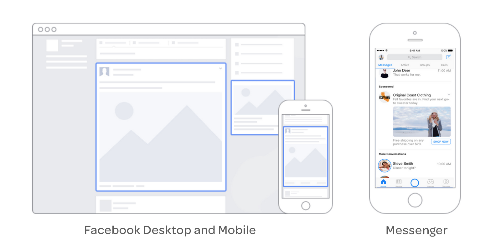 The Comprehensive How-To Guide For Earning with Facebook