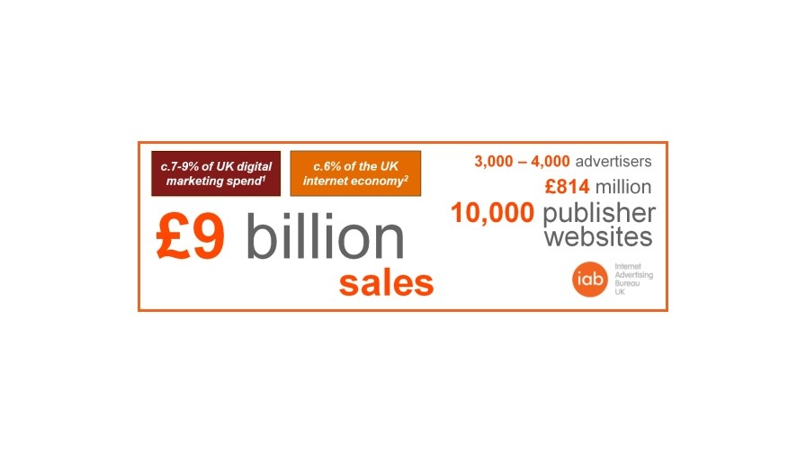 OPM Study Analysis - a £9bn Breakdown of Sales and Expenditure in the Affiliate Channel