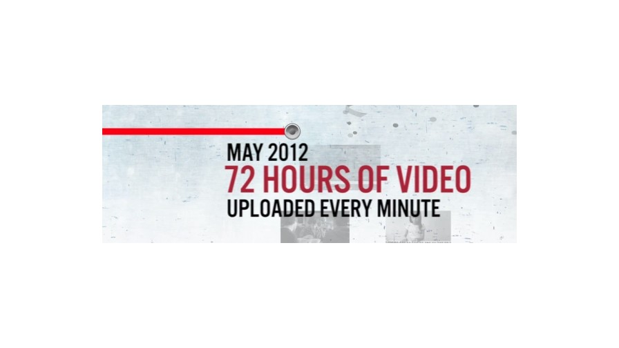 Prime Time for Video Affiliates