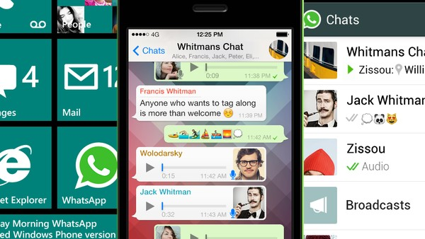 The Facebook & WhatsApp Deal – Does it Make Sense?