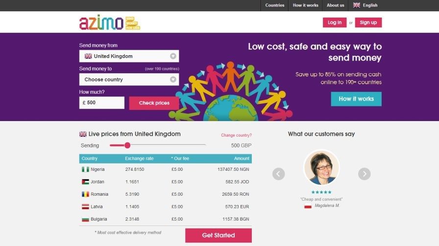 Live Exchange Rates with Azimo