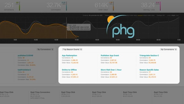 PHG Adds iBeacon Tracking Functionality to ExactView